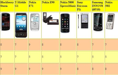 phone_comparison_table