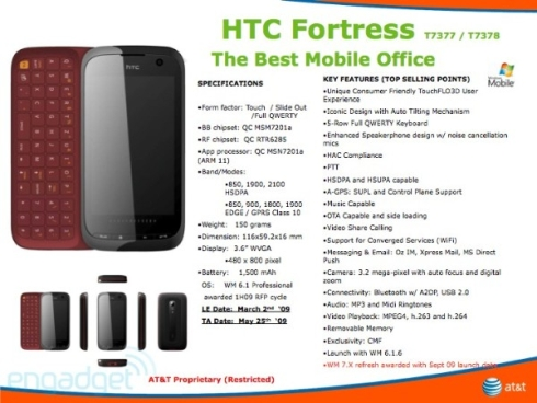 htc-fortress