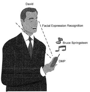 sony_ericsson_facial_expression_pmp_cellphone_patent