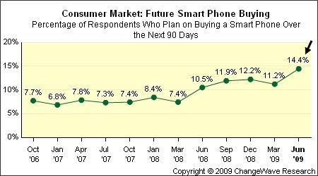 future_buying