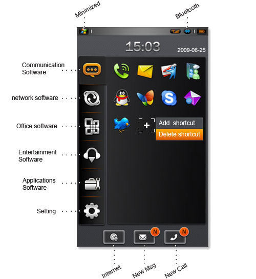 500x_Xpphone-Interface00