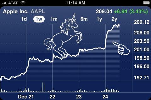 stock-and-unicorns-rm-eng