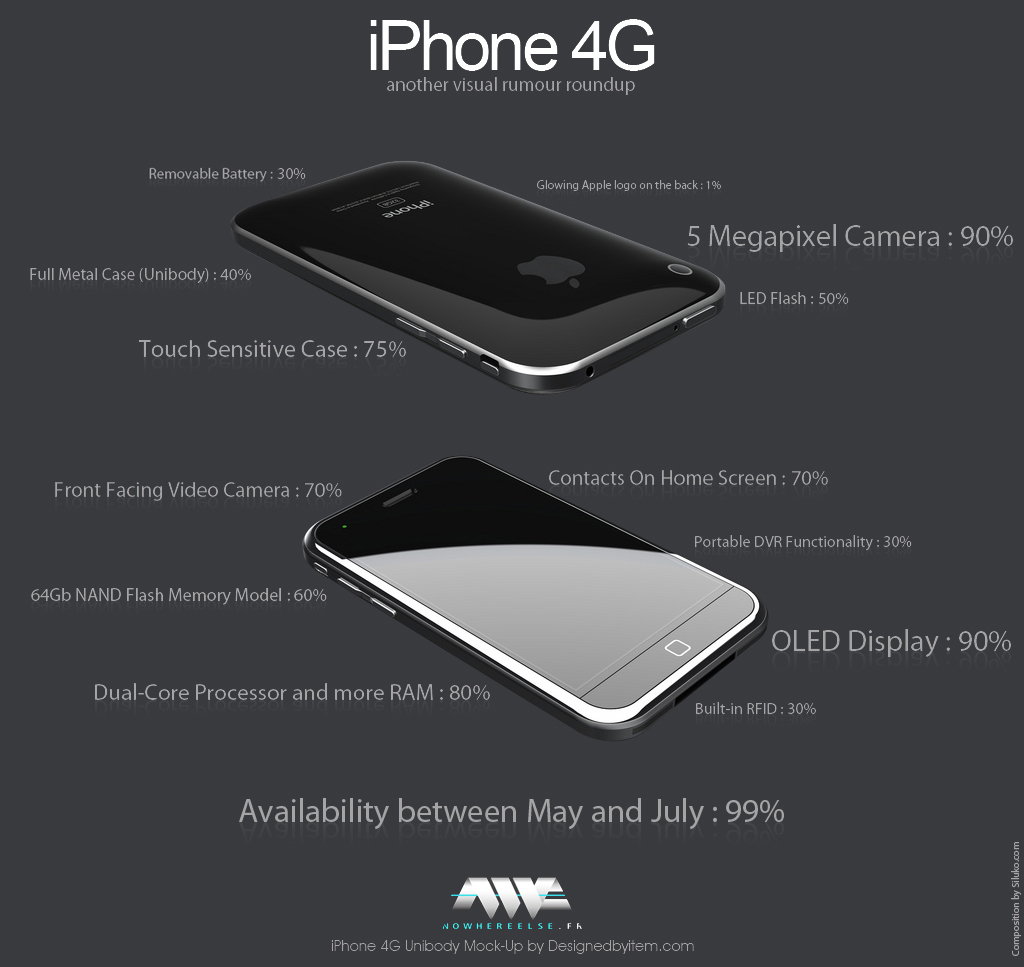 iPhone 4G Rumour Percentage Analyzed; New Concept Revealed ...