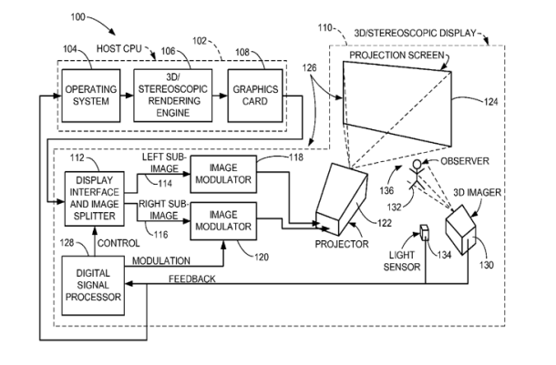Apple Patents 3D Projection Technology That Doesn't Require