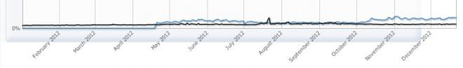 Screen-Shot-2012-12-22-at-07.48.23