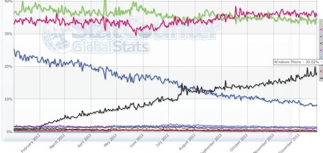 Screen-Shot-2012-12-22-at-08.03.48