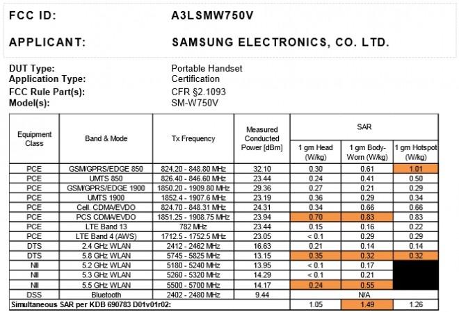 Samsung-Huron-SM-W750V-Windows-Phone-8-Verizon-LTE-FCC