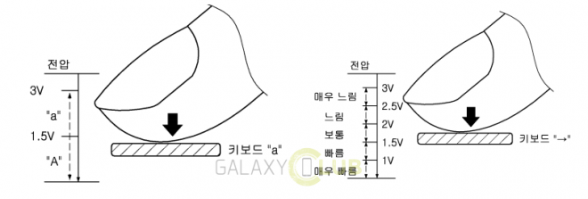 samsung-galaxy-s7-3d-force-touch-patent-2