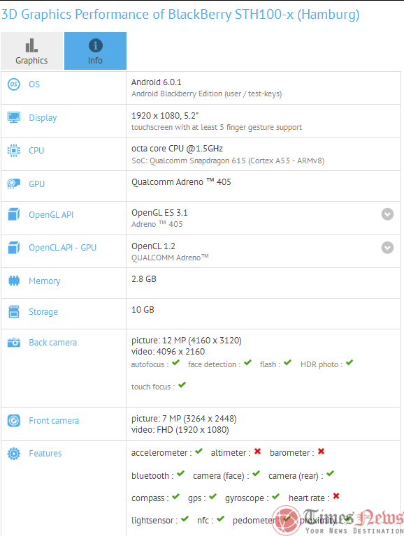 BlackBerry-Hamburg-GFXBench
