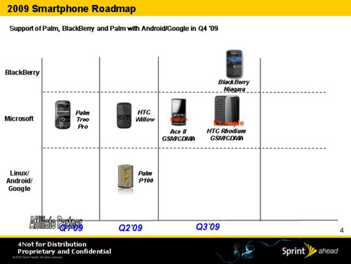 smartphone-roadmap