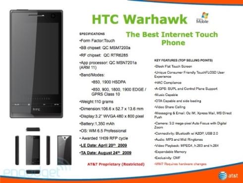 htc-warhawk