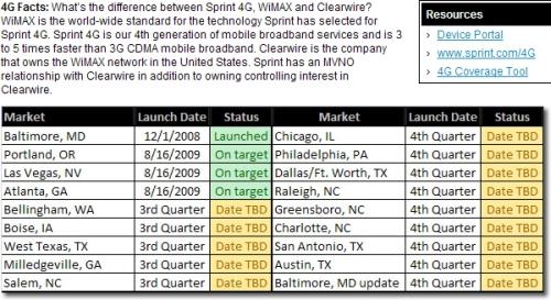 Sprint_4G_network_data_sheet