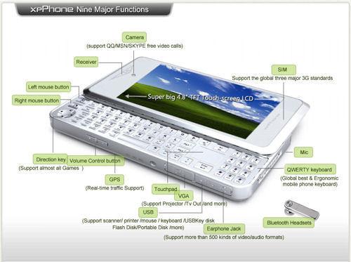 500x_XPPhone