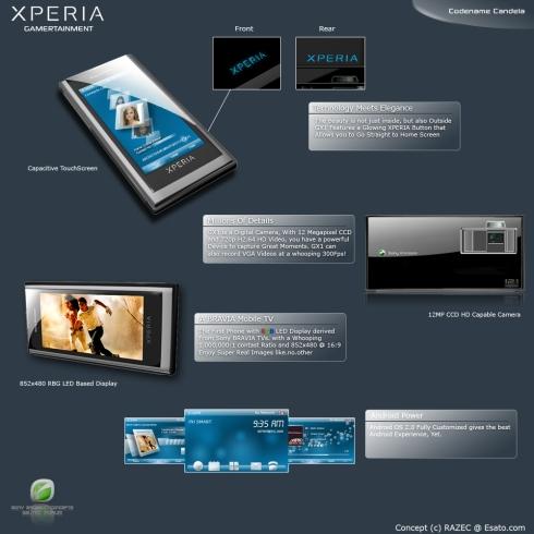 Sony_Ericsson_XPERIA_Candela_2