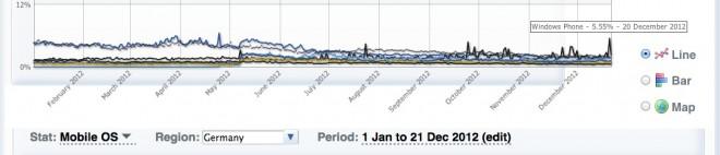 Screen-Shot-2012-12-22-at-07.54.29