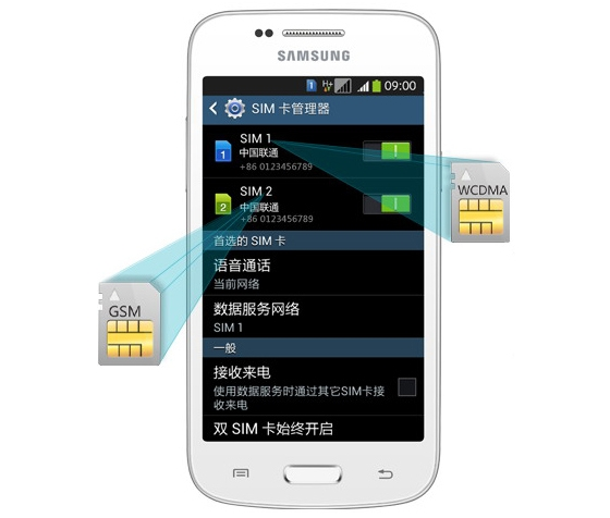Samsung-Galaxy-Trend-3-Android-42