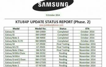 samsung-update-timetable-346x220.jpg