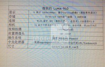 Lumia-940-specs-346x220.jpg