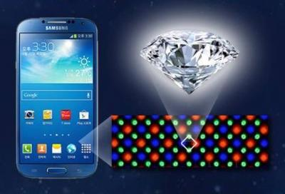 samsung-gs4-oled-diamond-pixel-img_assist-400x272