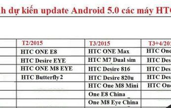 htc-updates-346x220.jpg