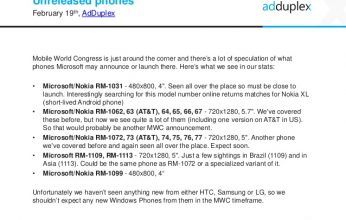 adduplex-windows-phone-device-statistics-february-2015-15-638-346x220.jpg