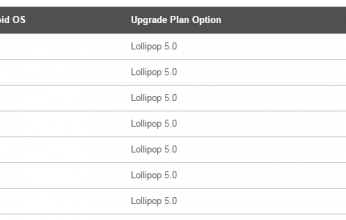 lenovo-lollipop-update-plan-346x220.png