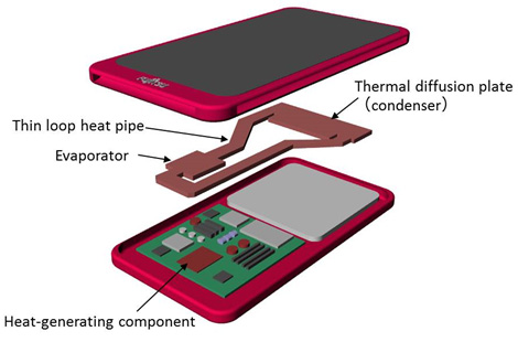 Fujitsu-chambre-vapeur