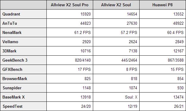 benchmarks (1)