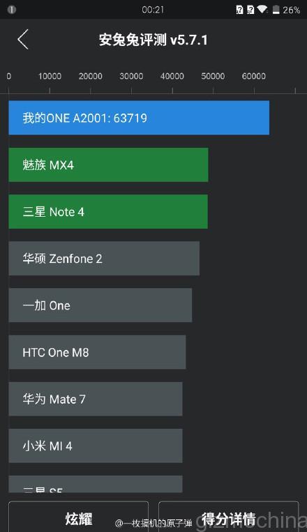 oneplus-2-a2001-antutu-02