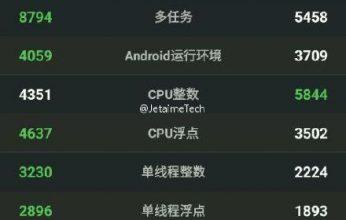 oneplus-2-performance-346x220.jpg