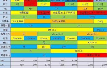 Meizu-2016-roadmap_2-346x220.jpg