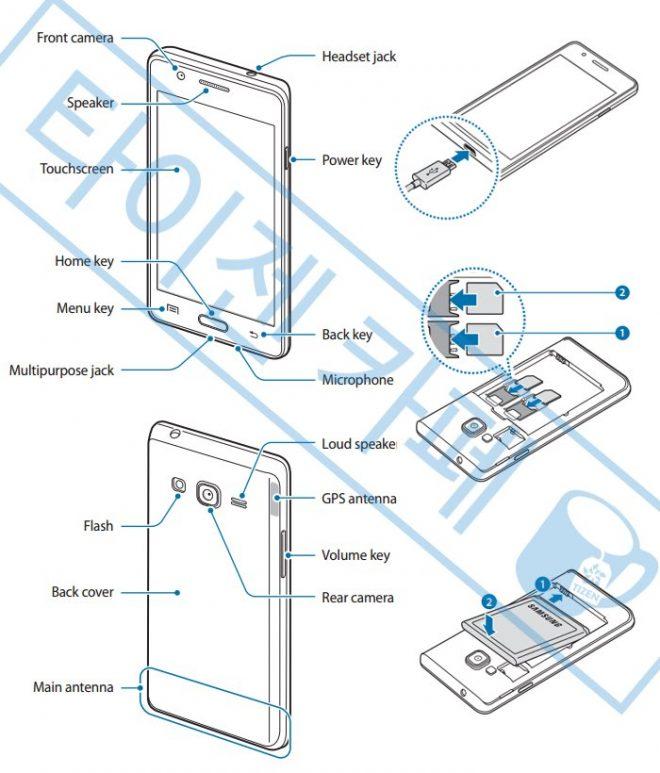 Samsung-SM-Z200F-Z2-Tizen-Smartphone